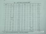 中国城市公共安全排名榜发布 哈尔滨全国排名第一 - 新浪黑龙江