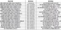 12类人民币列入不宜流通 哈市主城区42家银行可以换 - 新浪黑龙江