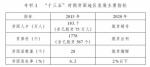 1-1.png - 发改委