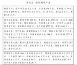 1-2.png - 发改委