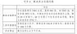 1-4.png - 发改委