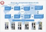 省院计划财务装备处:再造业务流程 彰显服务本色 - 检察