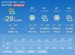 冰城明儿最高温-3℃有阵雪 雪后气温又将下降 - 新浪黑龙江