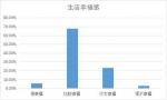 2018年黑龙江蓝皮书发布 百姓社会安全感五年来最高 - 新浪黑龙江