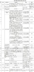 黑龙江省各地70项特色活动让你玩到嗨 附游玩地图 - 新浪黑龙江