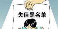 黑龙江省高级人民法院发布企业失信被执行人名单 - 新浪黑龙江