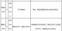 黑龙江这些事业单位招人啦 附招聘具体计划 - 新浪黑龙江