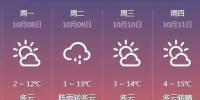 黑龙江省气温下降到0℃左右 霜冻+降温+雨夹雪赶来 - 新浪黑龙江