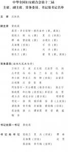 中华全国妇女联合会第十二届主席、副主席、常务委员、书记处书记名单 - 妇女联合会