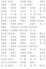 执委3.jpg - 妇女联合会