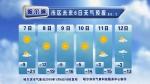 罕见!三九第一天冰城气温-5℃ 说好的数九寒天呢 - 新浪黑龙江