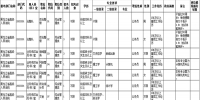 黑龙江高院计划招录15名公务员 期待优秀的你加入 - 法院
