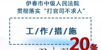 """伊春中院召开新闻发布会通报""""打官司不求人""""20项工作措施 - 法院"""