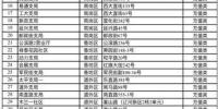 哈尔滨67处邮政网点暂停IC卡充值 市民用手机轻松操作 - 新浪黑龙江